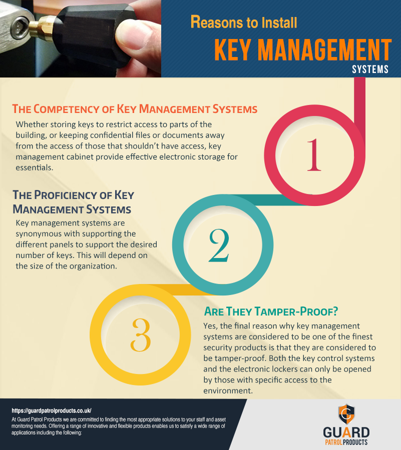 The Reasons to Install Key Management Systems