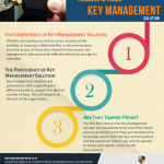 The Reasons to Install Key Management Solutions