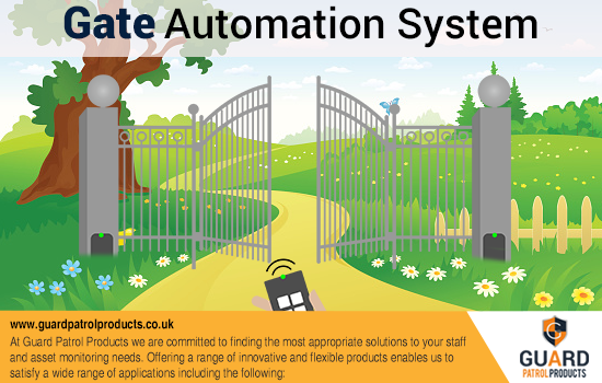 The best things about gate automation