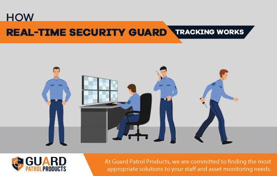 How Real-Time Security Guard Tracking Works?